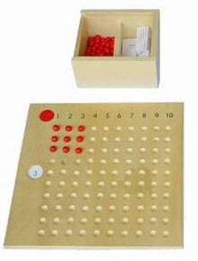 Montessori Multiplikationsbrett